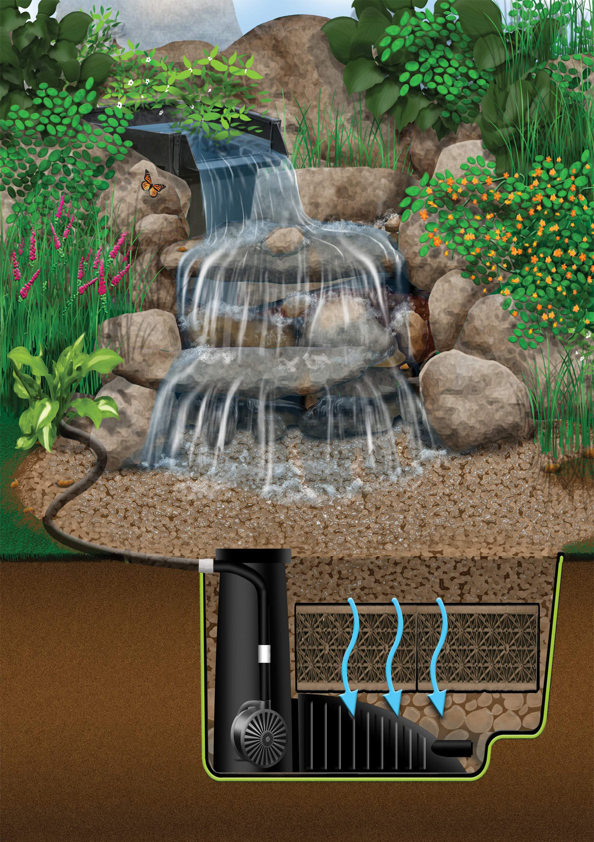 img-pondless-schematic